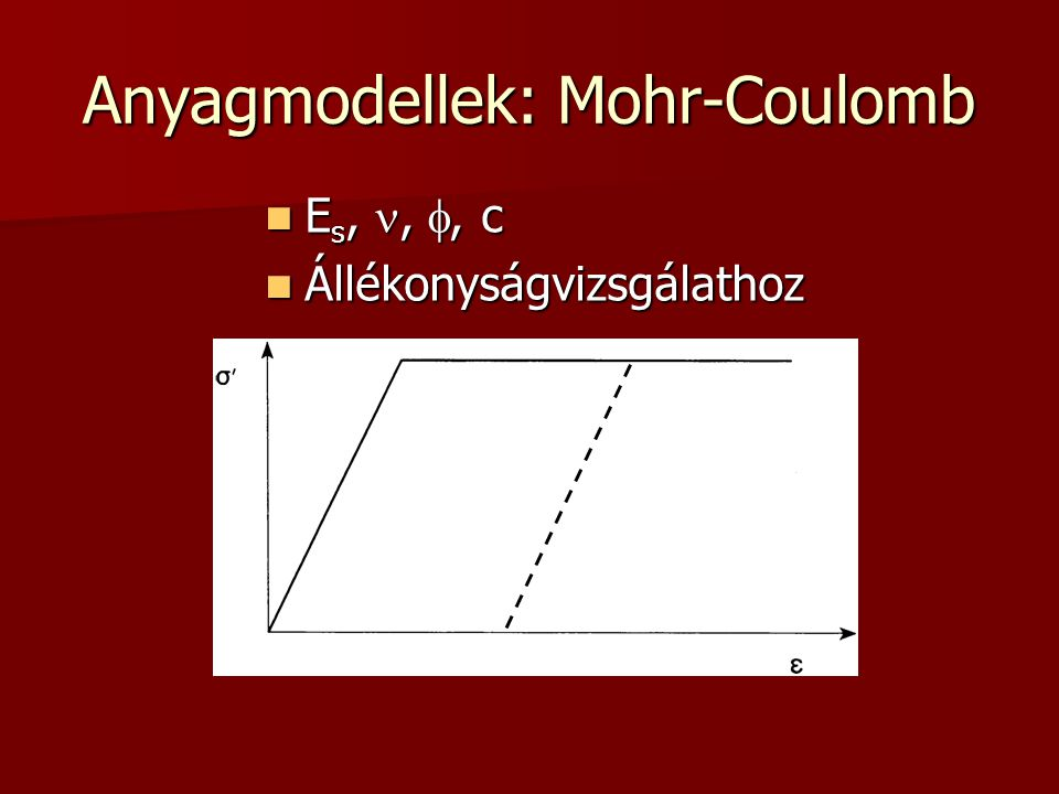 Anyagmodellek: Mohr-Coulomb