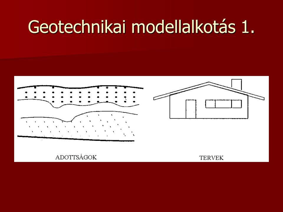 Geotechnikai modellalkotás 1.