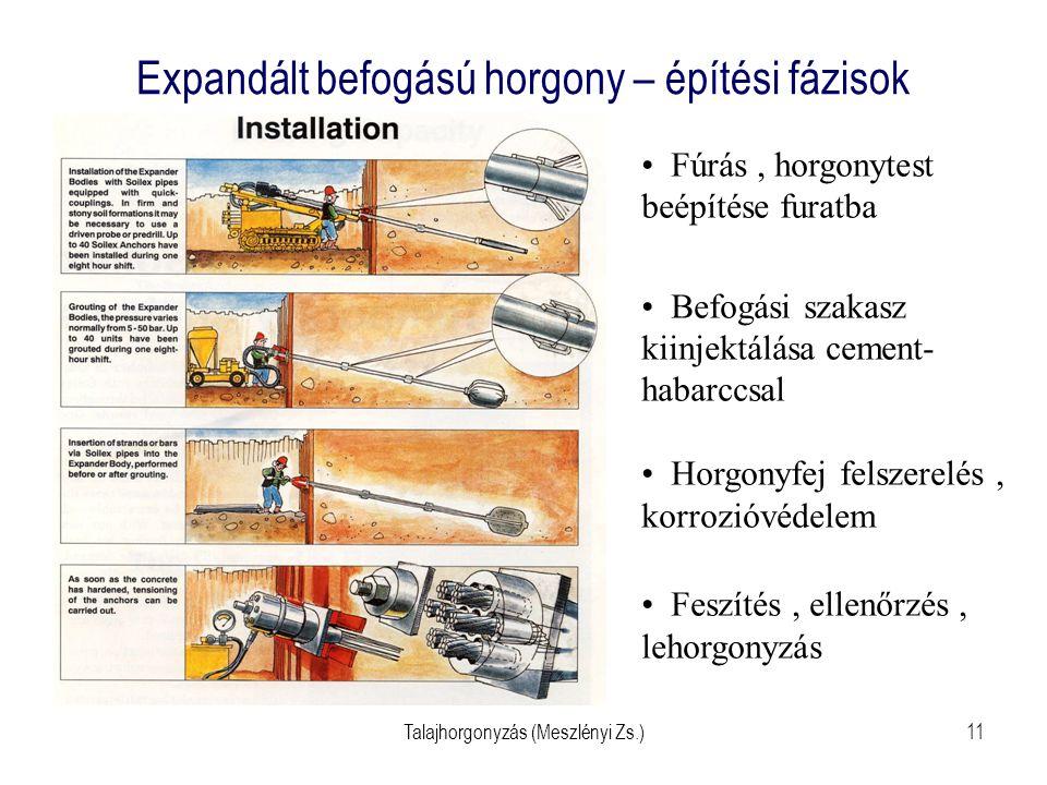 Expandált befogású horgony – építési fázisok