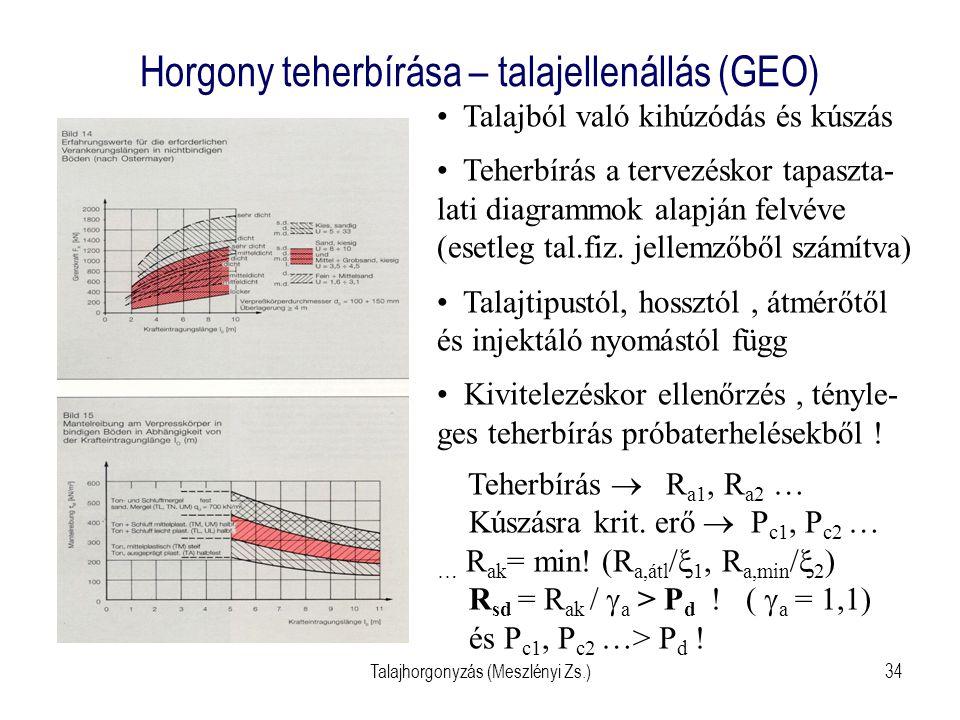 Horgony teherbírása – talajellenállás (GEO)