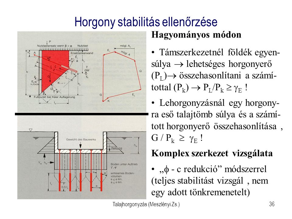 Horgony stabilitás ellenőrzése