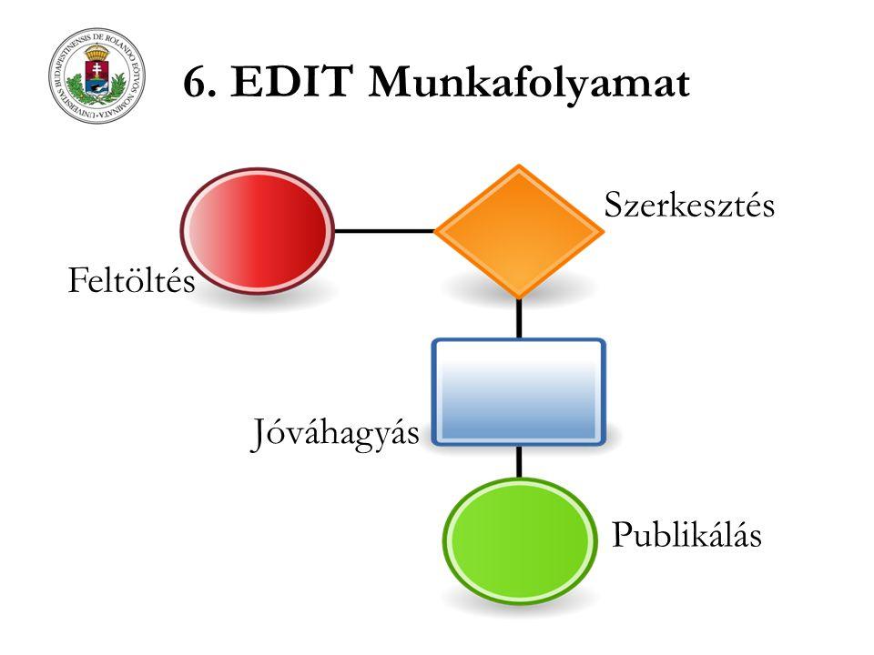 6. EDIT Munkafolyamat Szerkesztés Feltöltés Jóváhagyás Publikálás