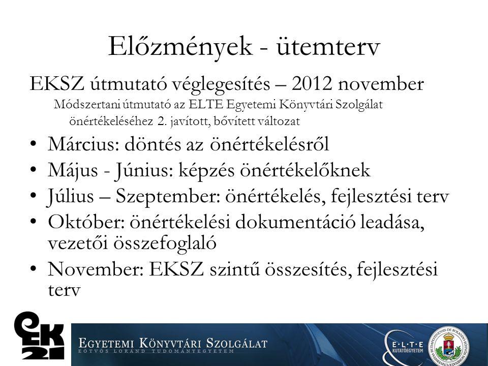 Előzmények - ütemterv EKSZ útmutató véglegesítés – 2012 november
