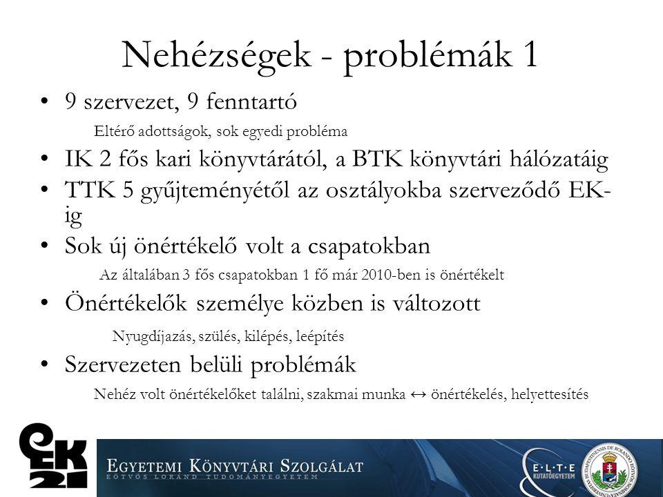 Nehézségek - problémák 1