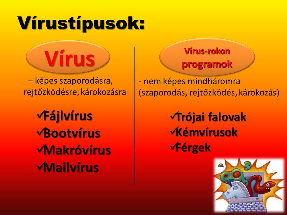 Vírus-rokon programok