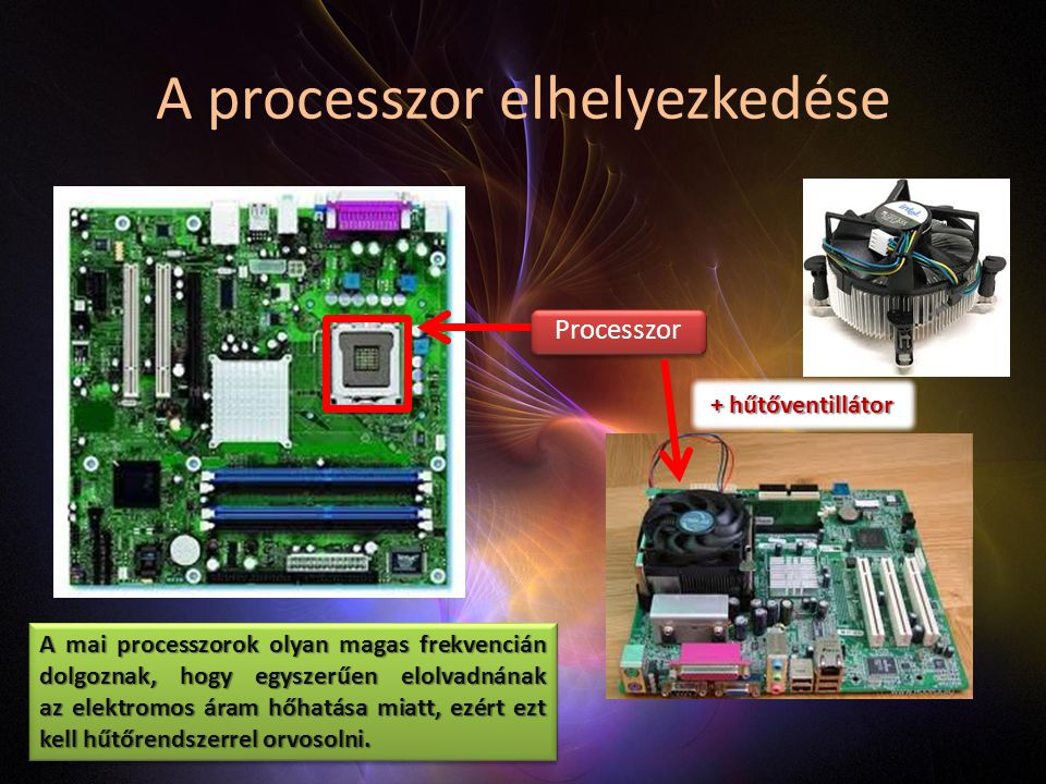 A processzor elhelyezkedése