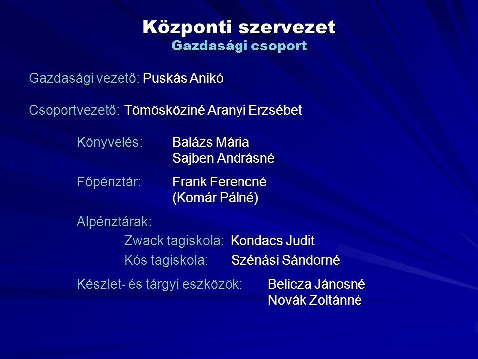 Központi szervezet Gazdasági csoport Gazdasági vezető: Puskás Anikó