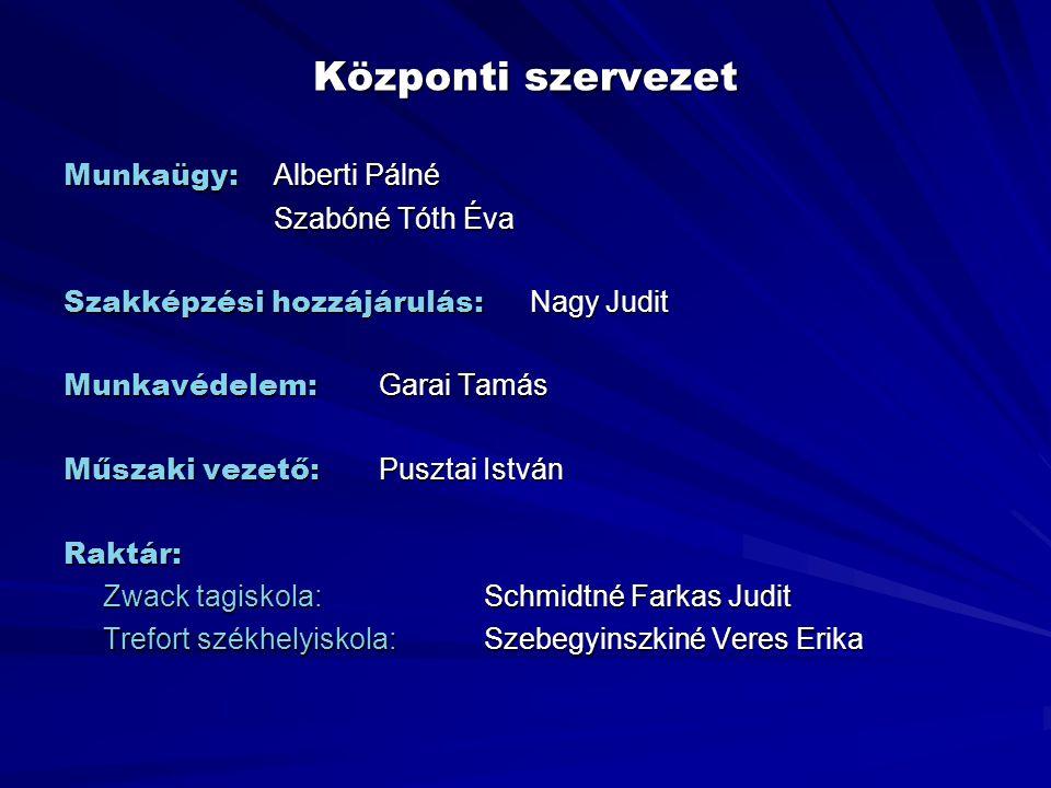 Központi szervezet Munkaügy: Alberti Pálné Szabóné Tóth Éva