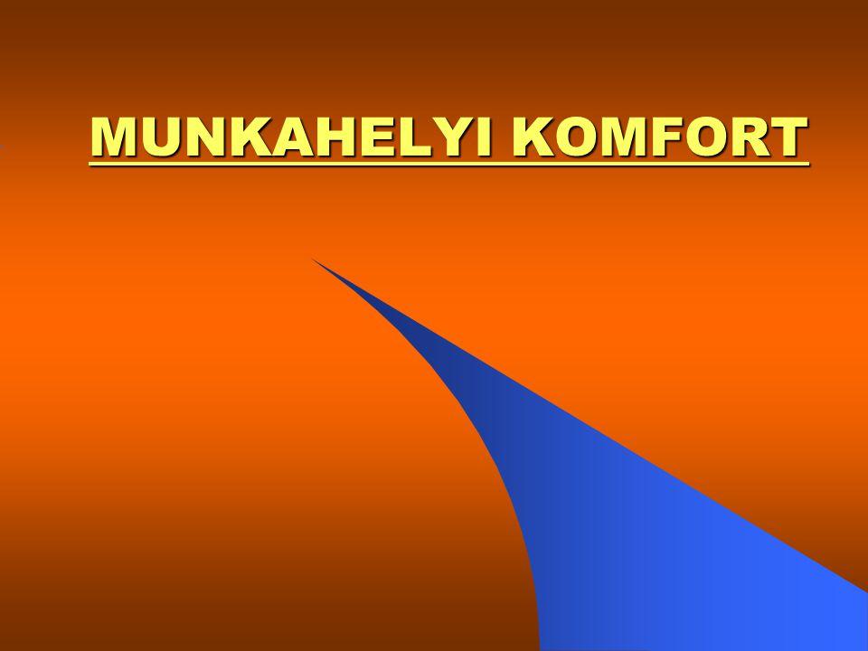 MUNKAHELYI KOMFORT