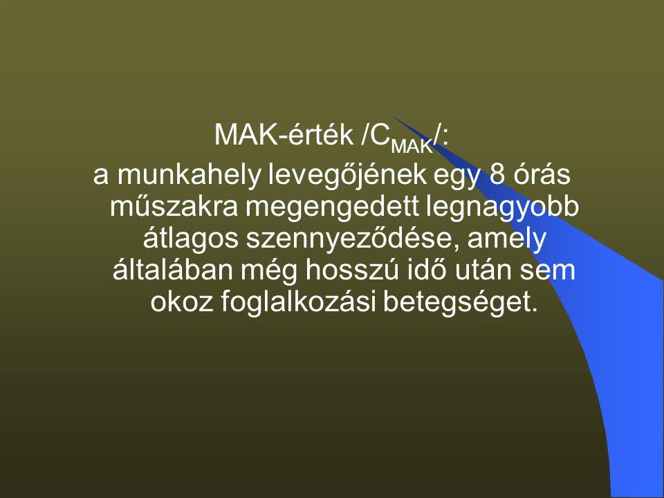 MAK-érték /CMAK/:
