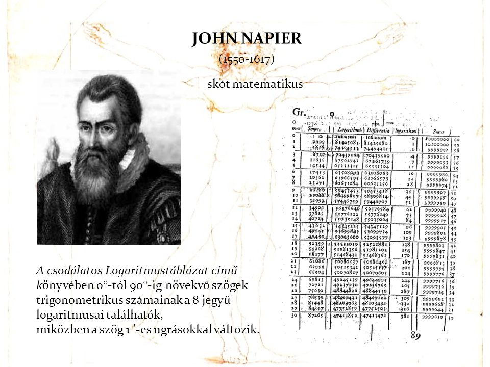 JOHN NAPIER (1550-1617) skót matematikus