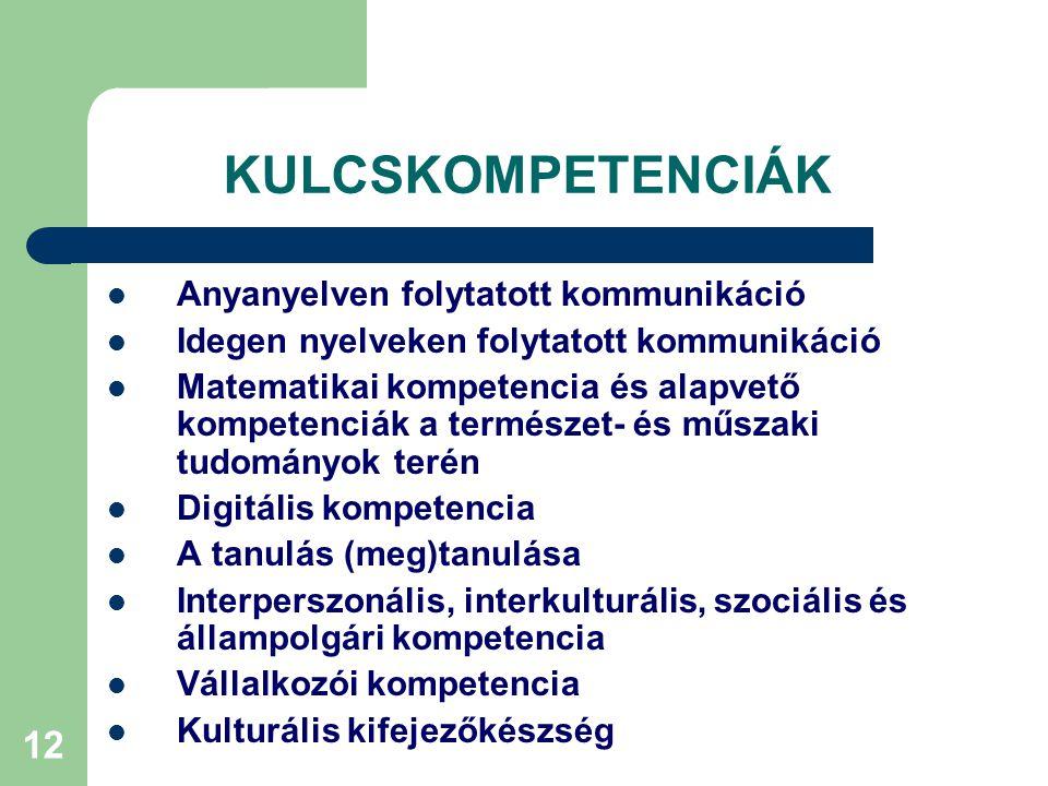 KULCSKOMPETENCIÁK Anyanyelven folytatott kommunikáció