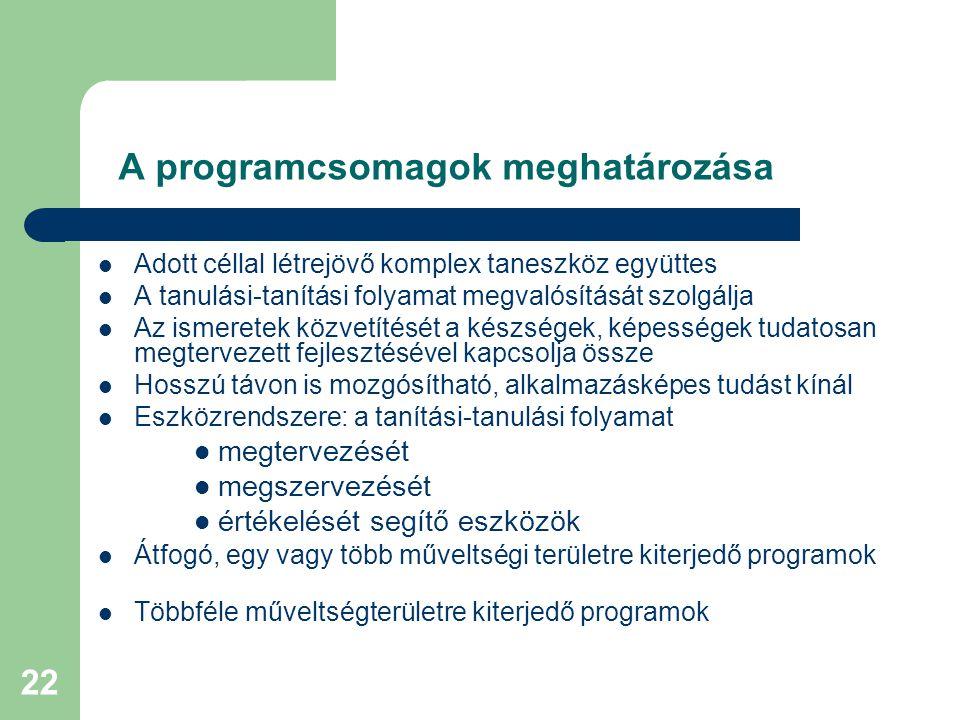 A programcsomagok meghatározása
