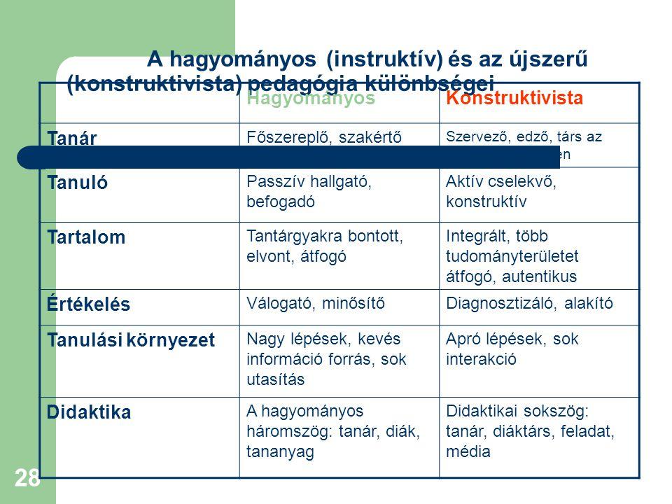 A hagyományos (instruktív) és az újszerű (konstruktivista) pedagógia különbségei