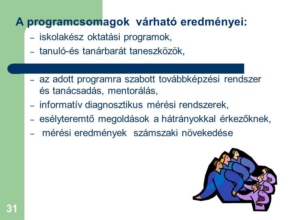 A programcsomagok várható eredményei: