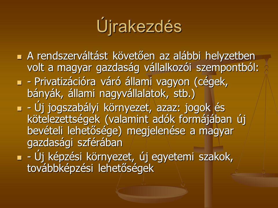 Újrakezdés A rendszerváltást követően az alábbi helyzetben volt a magyar gazdaság vállalkozói szempontból: