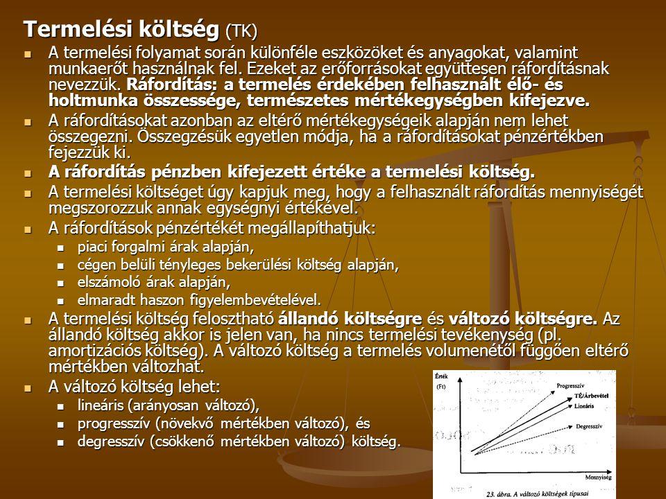 Termelési költség (TK)
