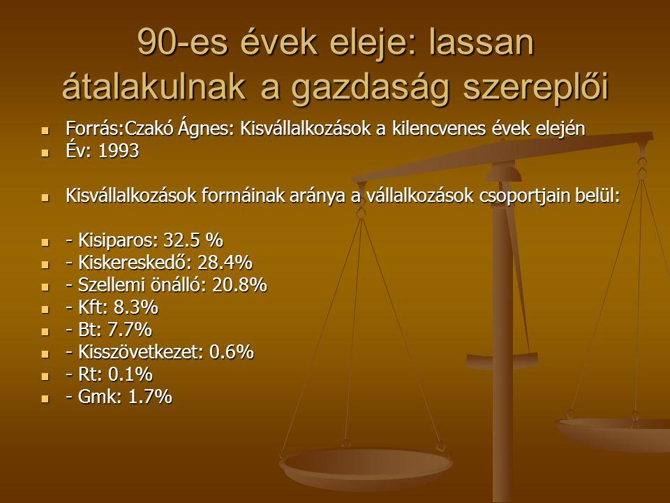 90-es évek eleje: lassan átalakulnak a gazdaság szereplői