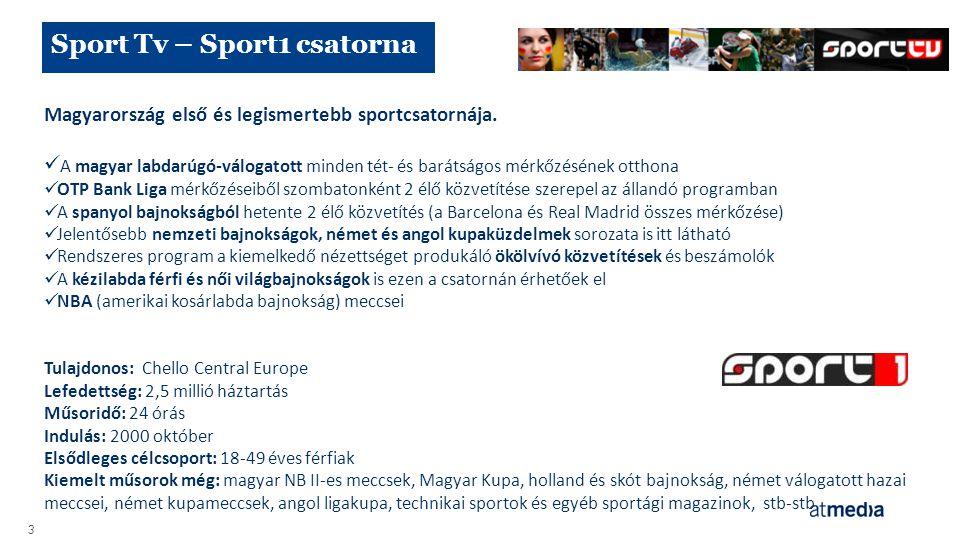 Sport Tv – Sport1 csatorna
