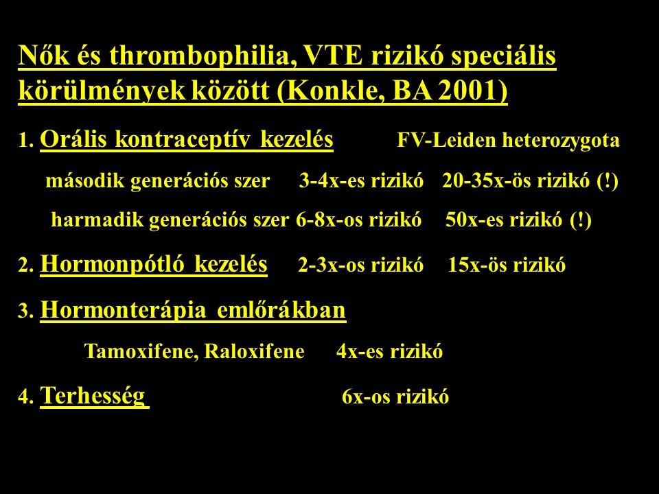 Nők és thrombophilia, VTE rizikó speciális körülmények között (Konkle, BA 2001)