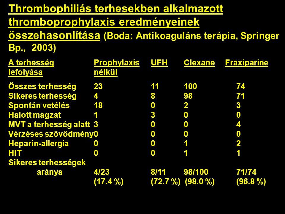 Thrombophiliás terhesekben alkalmazott thromboprophylaxis eredményeinek összehasonlítása (Boda: Antikoaguláns terápia, Springer Bp., 2003)