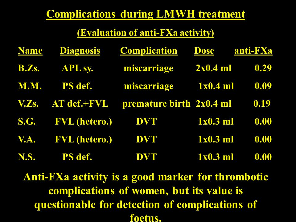 Complications during LMWH treatment (Evaluation of anti-FXa activity)