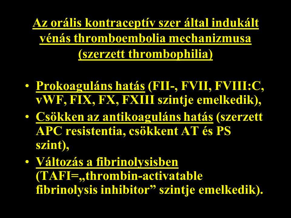 Az orális kontraceptív szer által indukált vénás thromboembolia mechanizmusa (szerzett thrombophilia)
