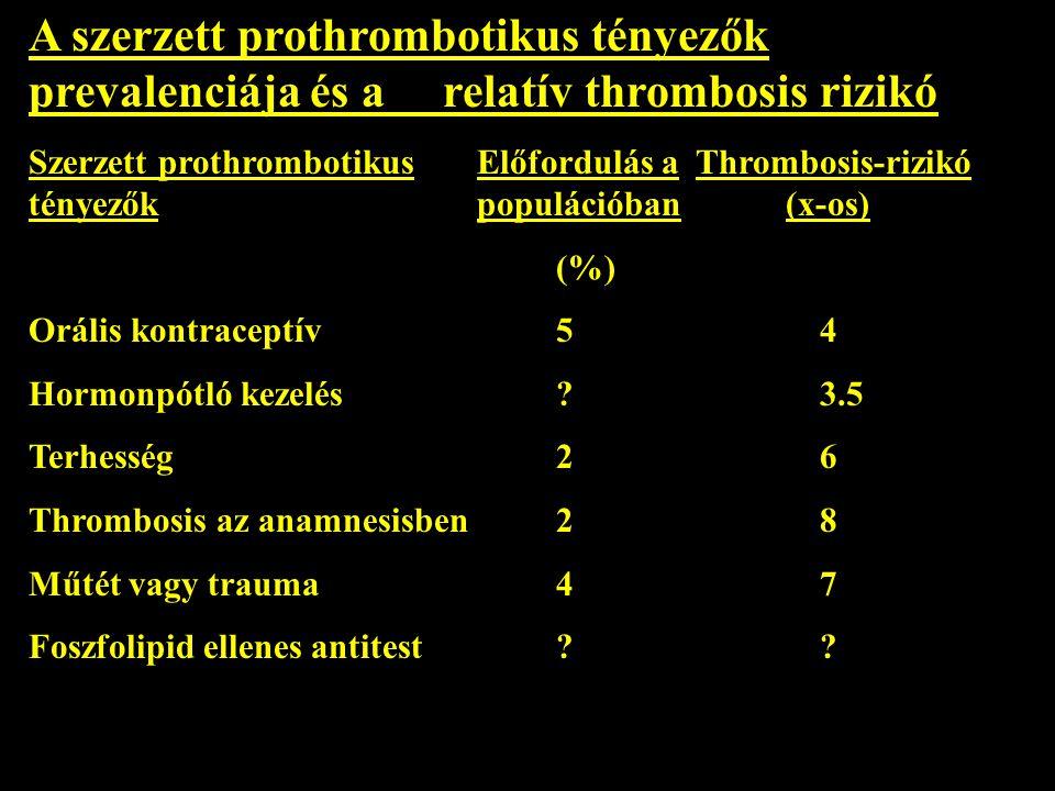 A szerzett prothrombotikus tényezők prevalenciája és a relatív thrombosis rizikó