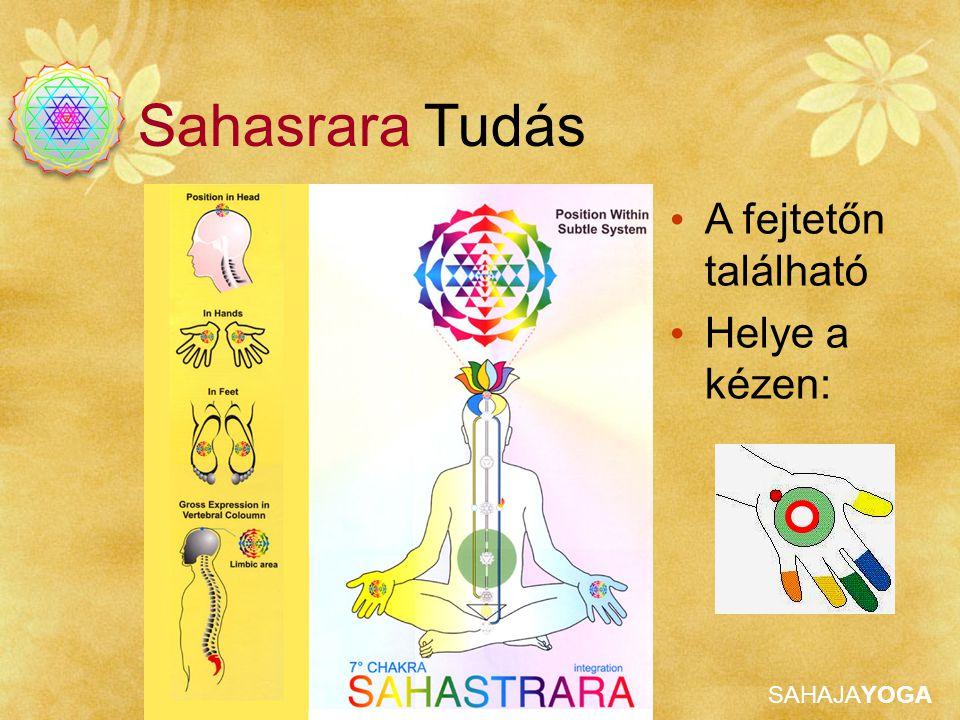 Sahasrara Tudás A fejtetőn található Helye a kézen: