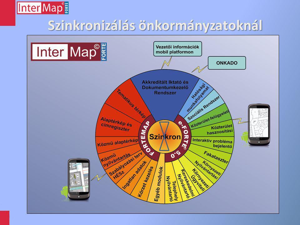Szinkronizálás önkormányzatoknál