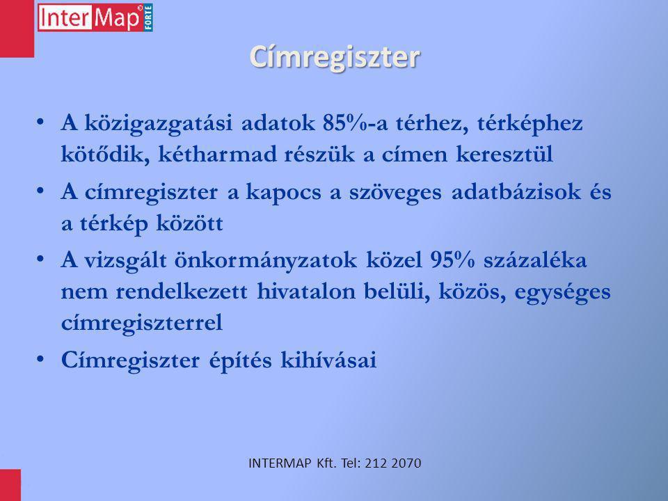 Címregiszter A közigazgatási adatok 85%-a térhez, térképhez kötődik, kétharmad részük a címen keresztül.
