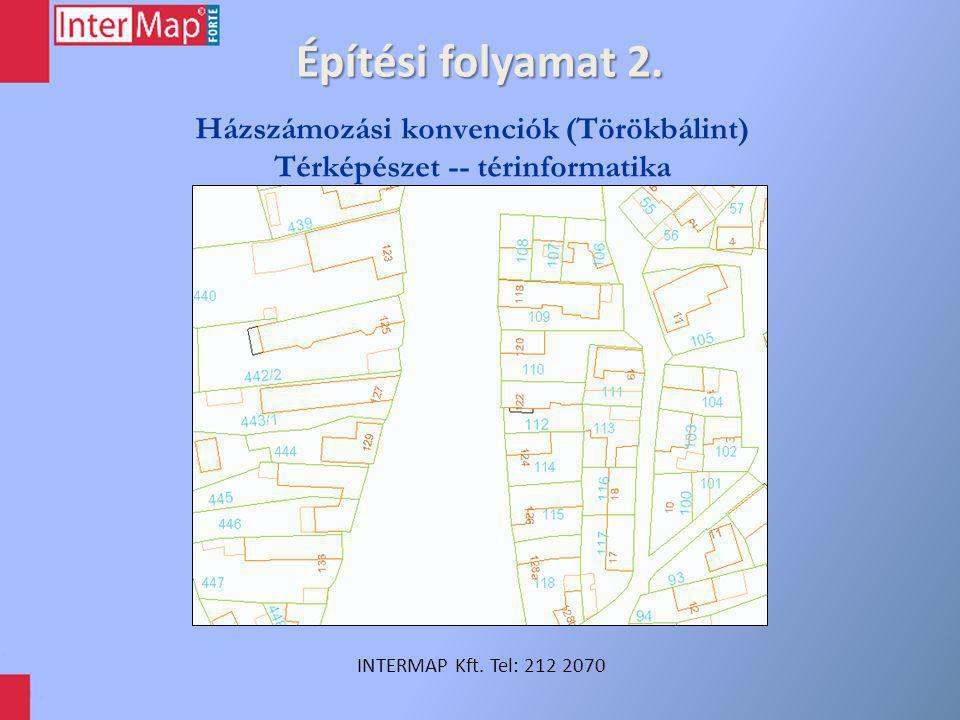 Házszámozási konvenciók (Törökbálint) Térképészet -- térinformatika