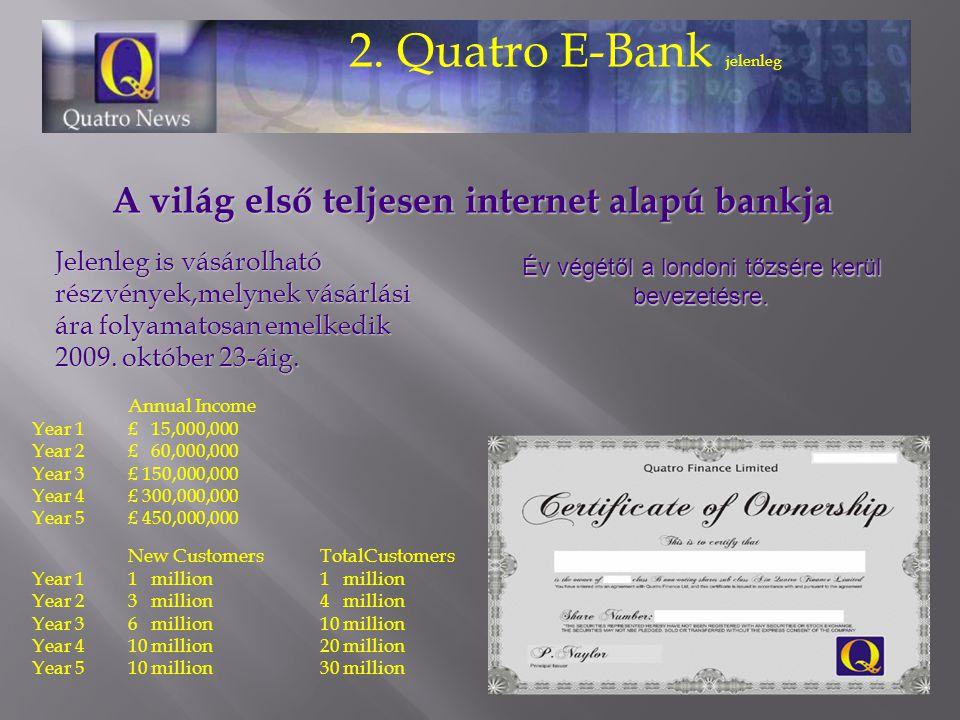 A világ első teljesen internet alapú bankja