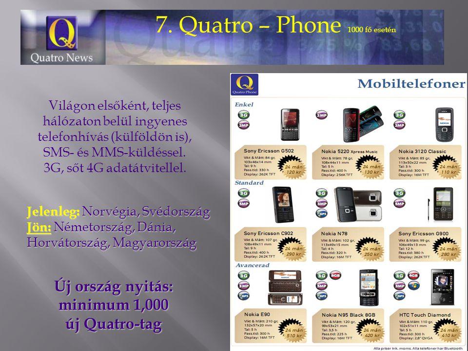 7. Quatro – Phone 1000 fő esetén