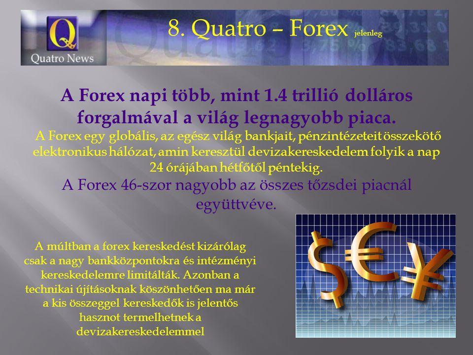 8. Quatro – Forex jelenleg