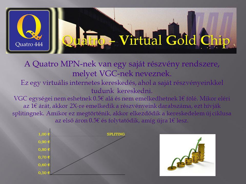 Quatro – Virtual Gold Chip