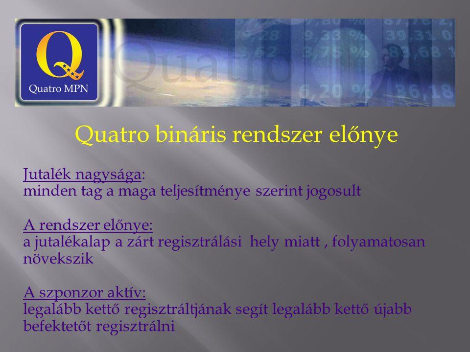 Quatro bináris rendszer előnye