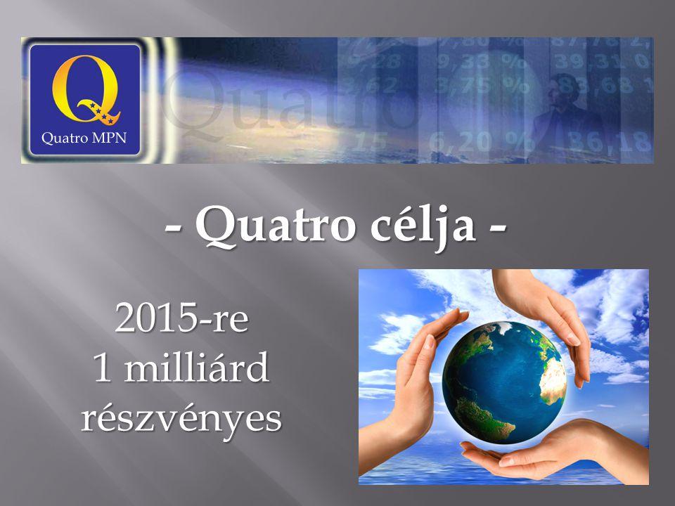 - Quatro célja - 2015-re 1 milliárd részvényes