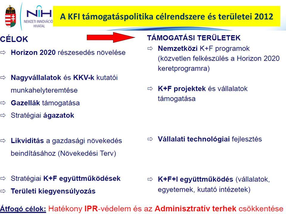 A KFI támogatáspolitika célrendszere és területei 2012