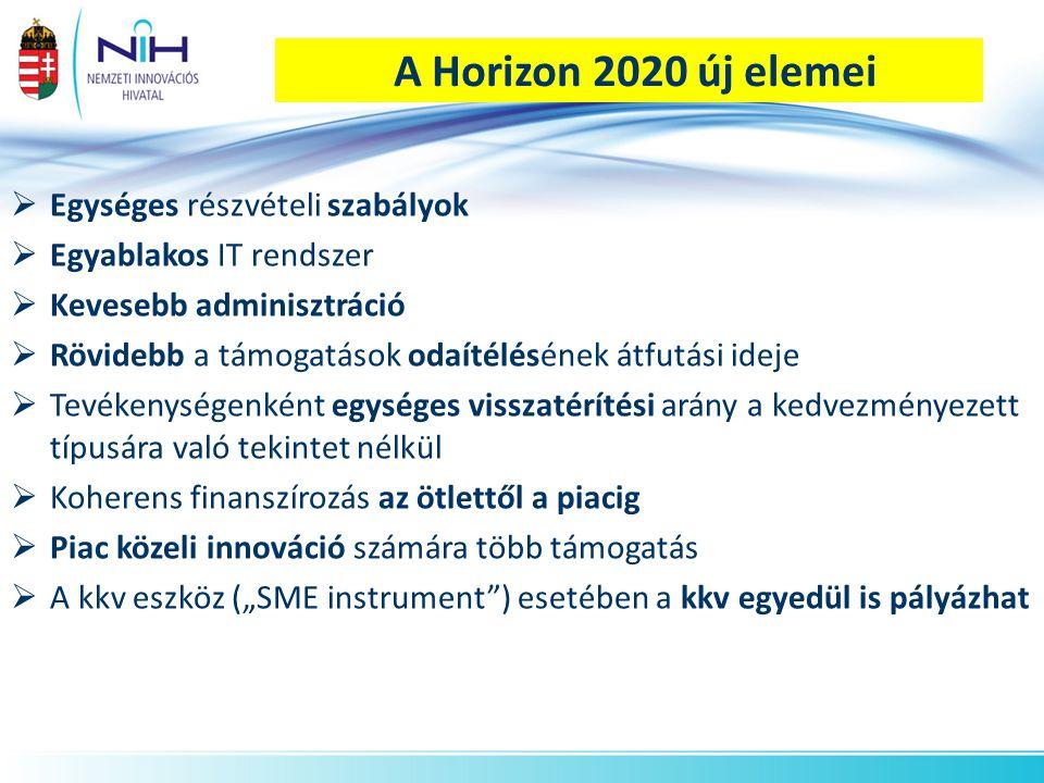 A Horizon 2020 új elemei Egységes részvételi szabályok. Egyablakos IT rendszer. Kevesebb adminisztráció.
