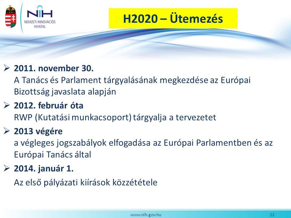 H2020 – Ütemezés 2011. november 30. A Tanács és Parlament tárgyalásának megkezdése az Európai Bizottság javaslata alapján.