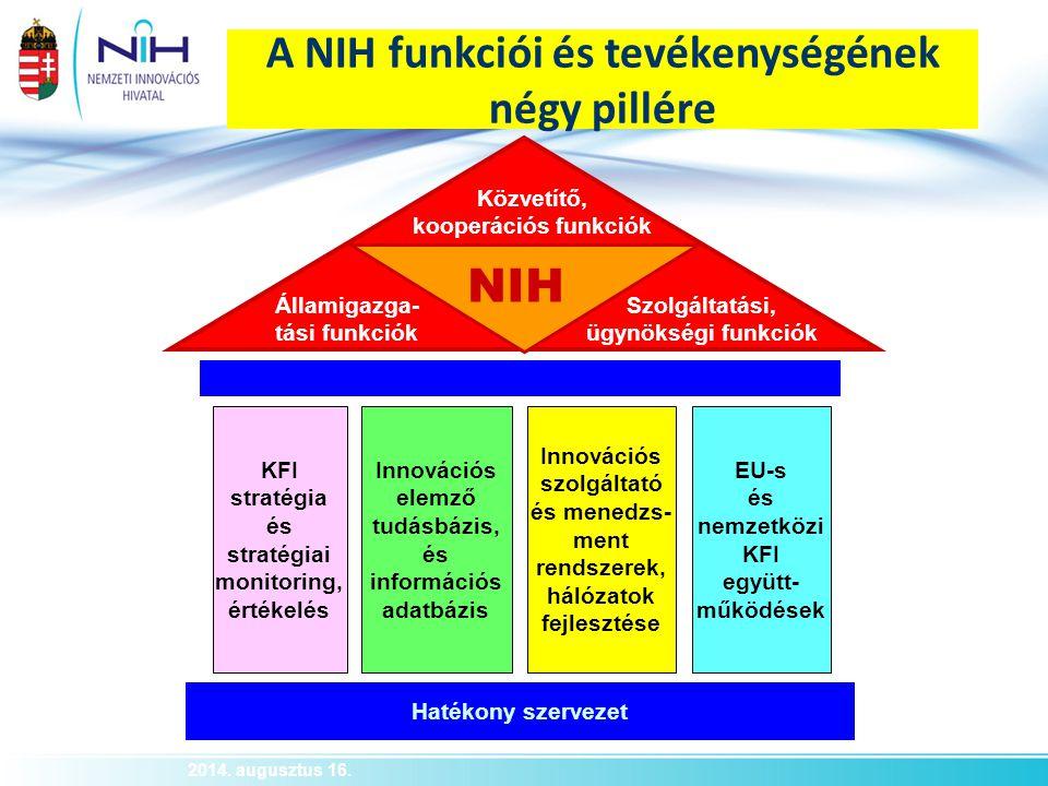 A NIH funkciói és tevékenységének négy pillére