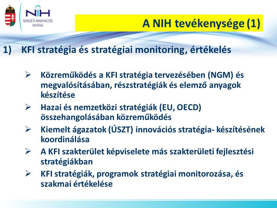 A NIH tevékenysége (1) KFI stratégia és stratégiai monitoring, értékelés.