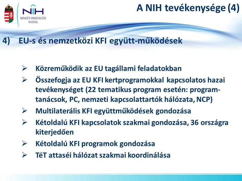 A NIH tevékenysége (4) EU-s és nemzetközi KFI együtt-működések