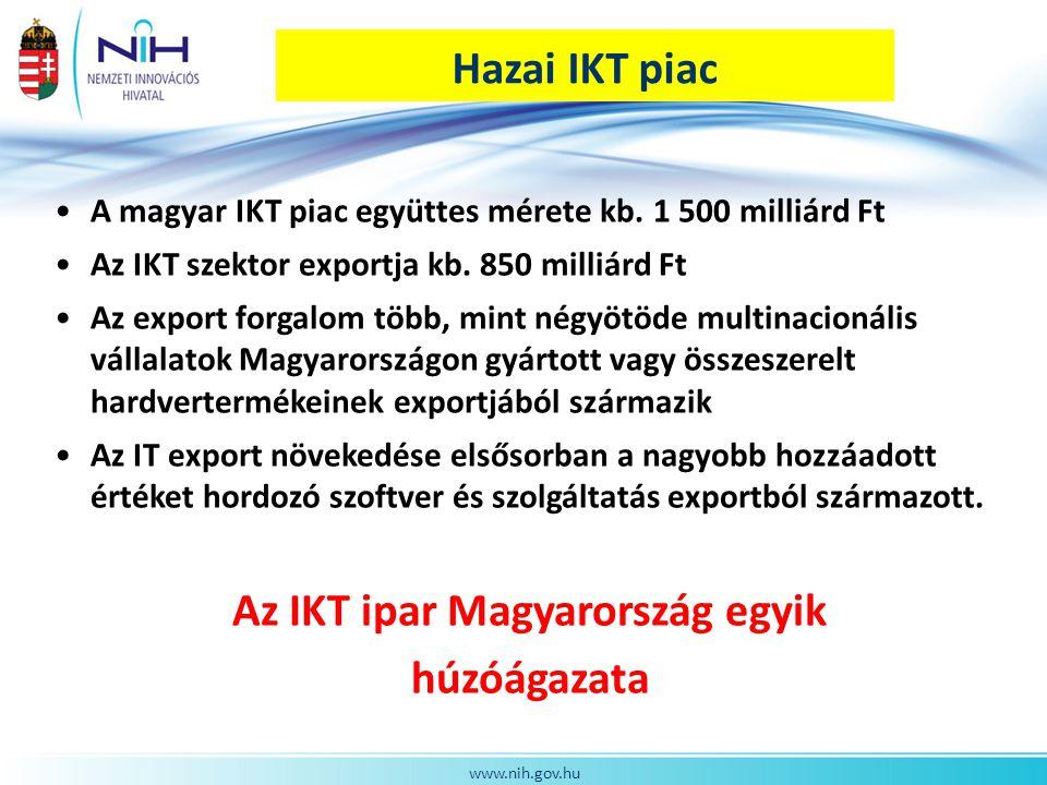 Az IKT ipar Magyarország egyik