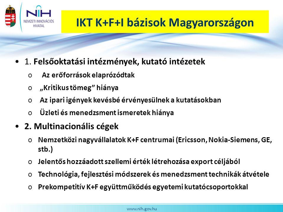 IKT K+F+I bázisok Magyarországon