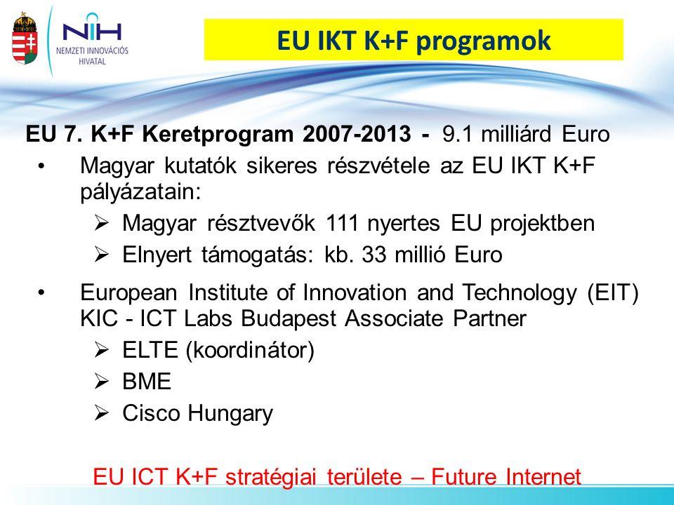 EU IKT K+F programok EU 7. K+F Keretprogram 2007-2013 - 9.1 milliárd Euro. Magyar kutatók sikeres részvétele az EU IKT K+F pályázatain: