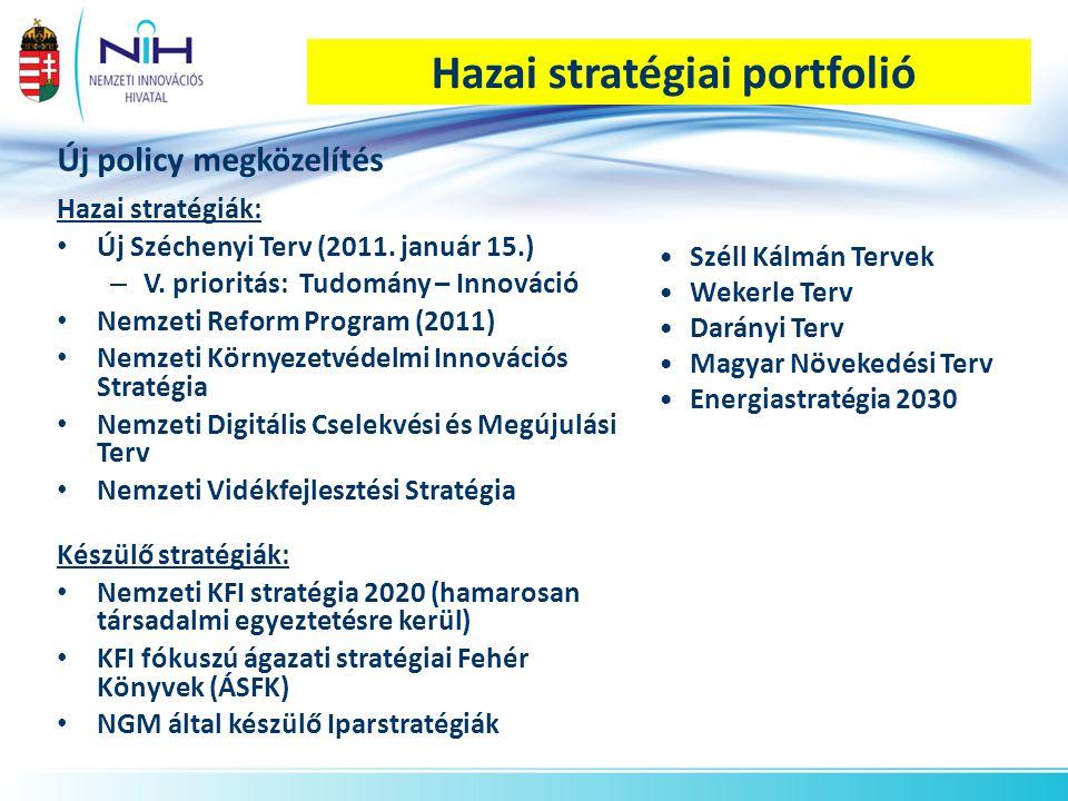 Hazai stratégiai portfolió