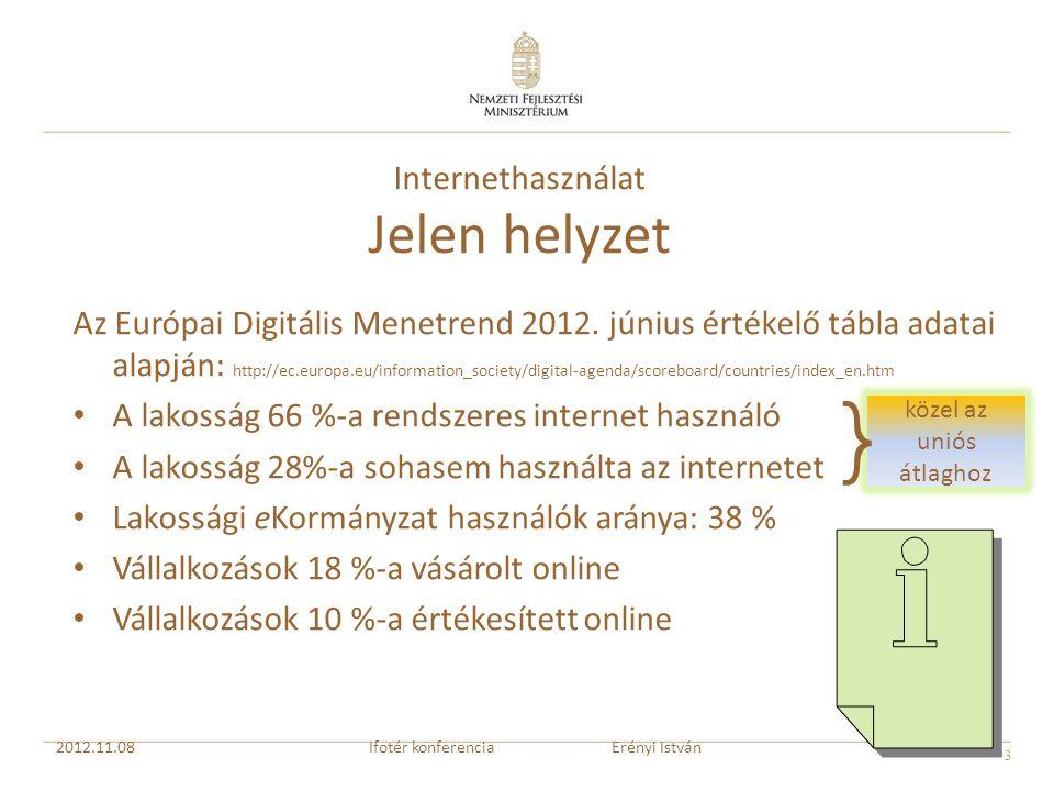 Internethasználat Jelen helyzet