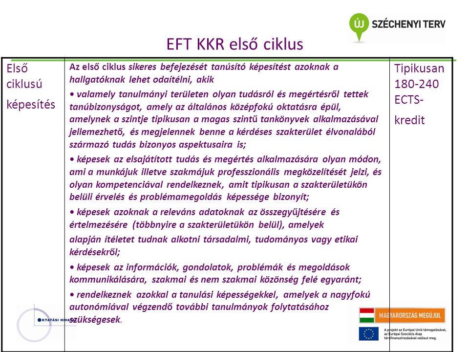 EFT KKR első ciklus Első ciklusú képesítés